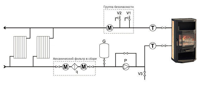 Cхема отопления печи камина Ангара Аква с теплообменником
