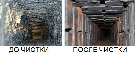 Дымоход до и после очистки