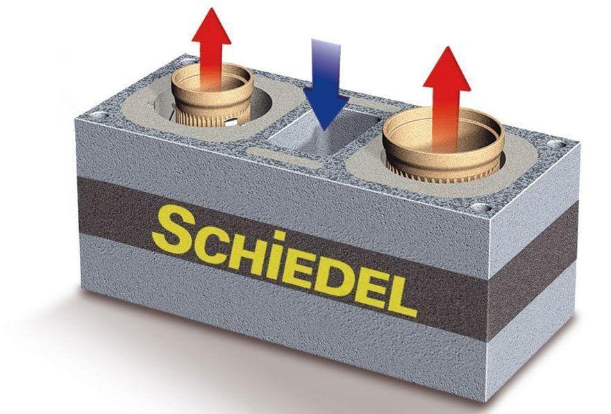 Дымоходы Schiedel-Multi