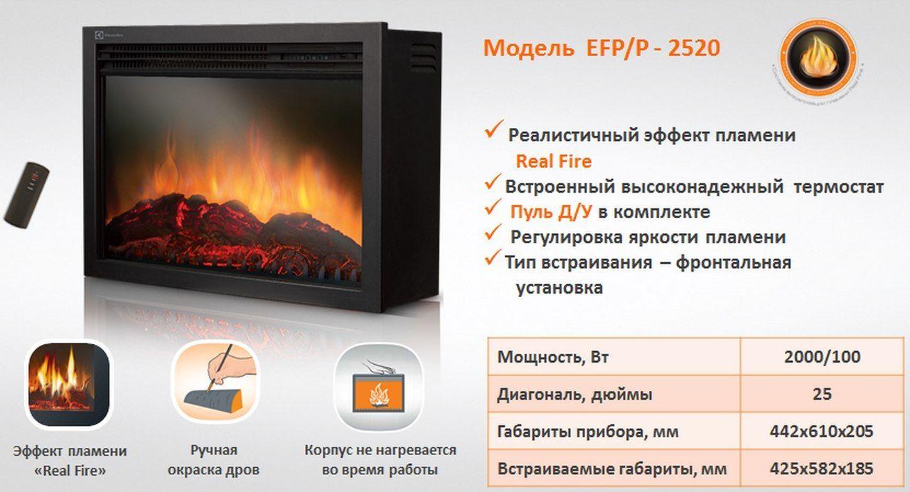Электроочаг EFP P-2520