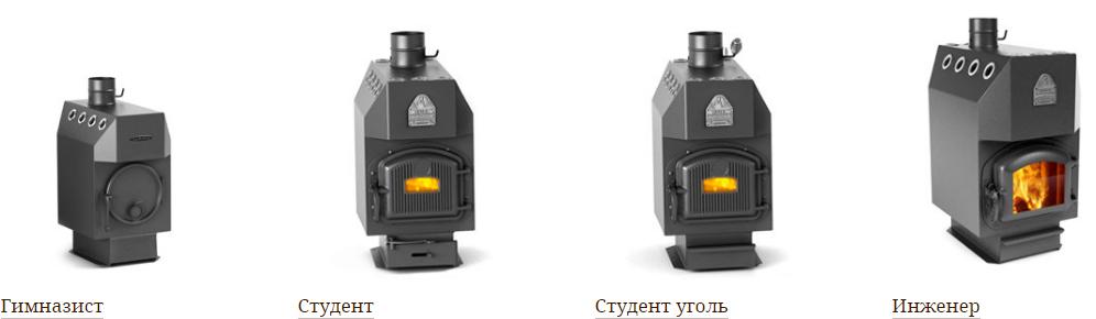 Модели отопительных печей термофор
