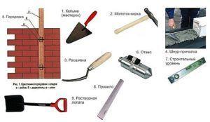 Набор инструментов печника
