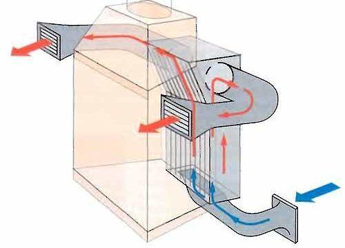 Отопление камином кассетного типа
