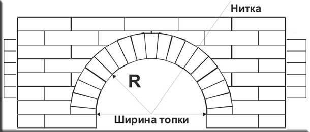 Розметка арки камина
