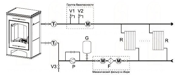 Схема подключения печи-камина Варта Аква
