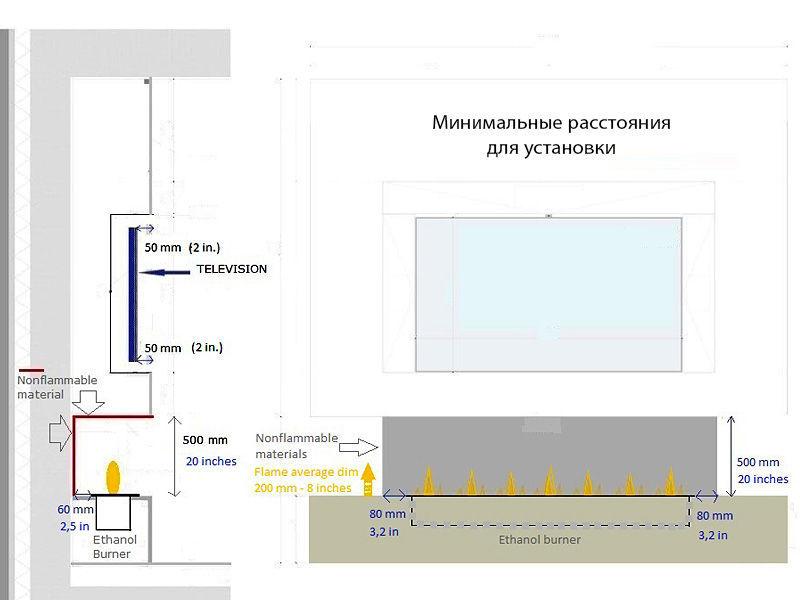 Схема установки биокамина с минимальными расстояниями