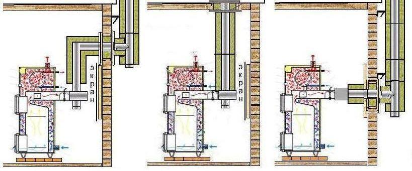 Схемы установки дымохода