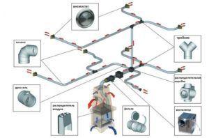 Воздухопроводные каналы камина