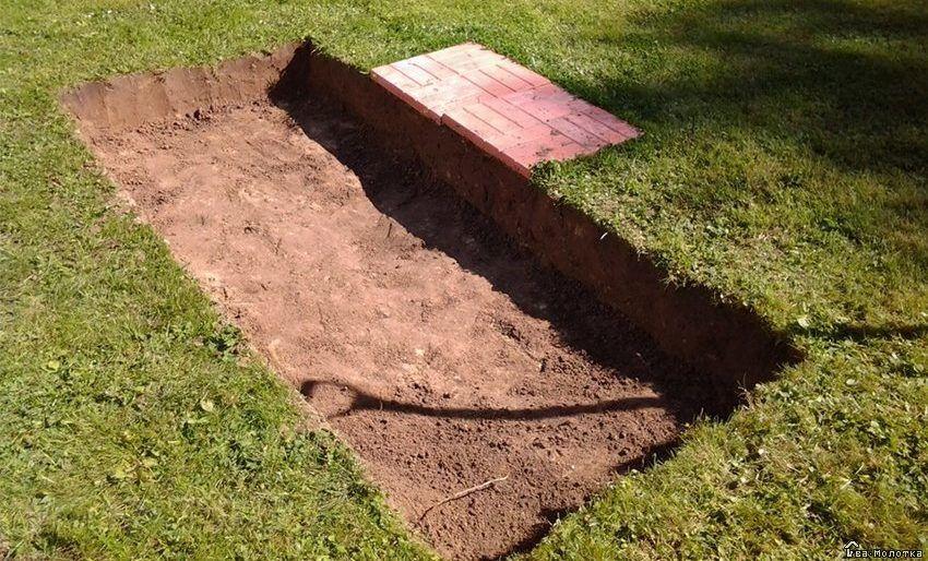 Яма для песчаной подушки под фундамент