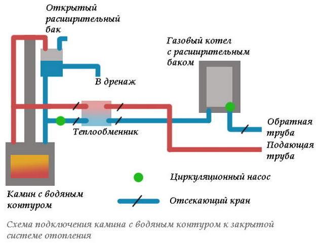 схема поключения камина