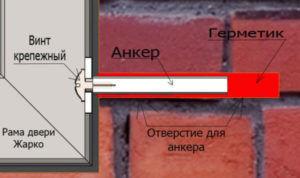 Схема монтажа установочного анкера дверки камина