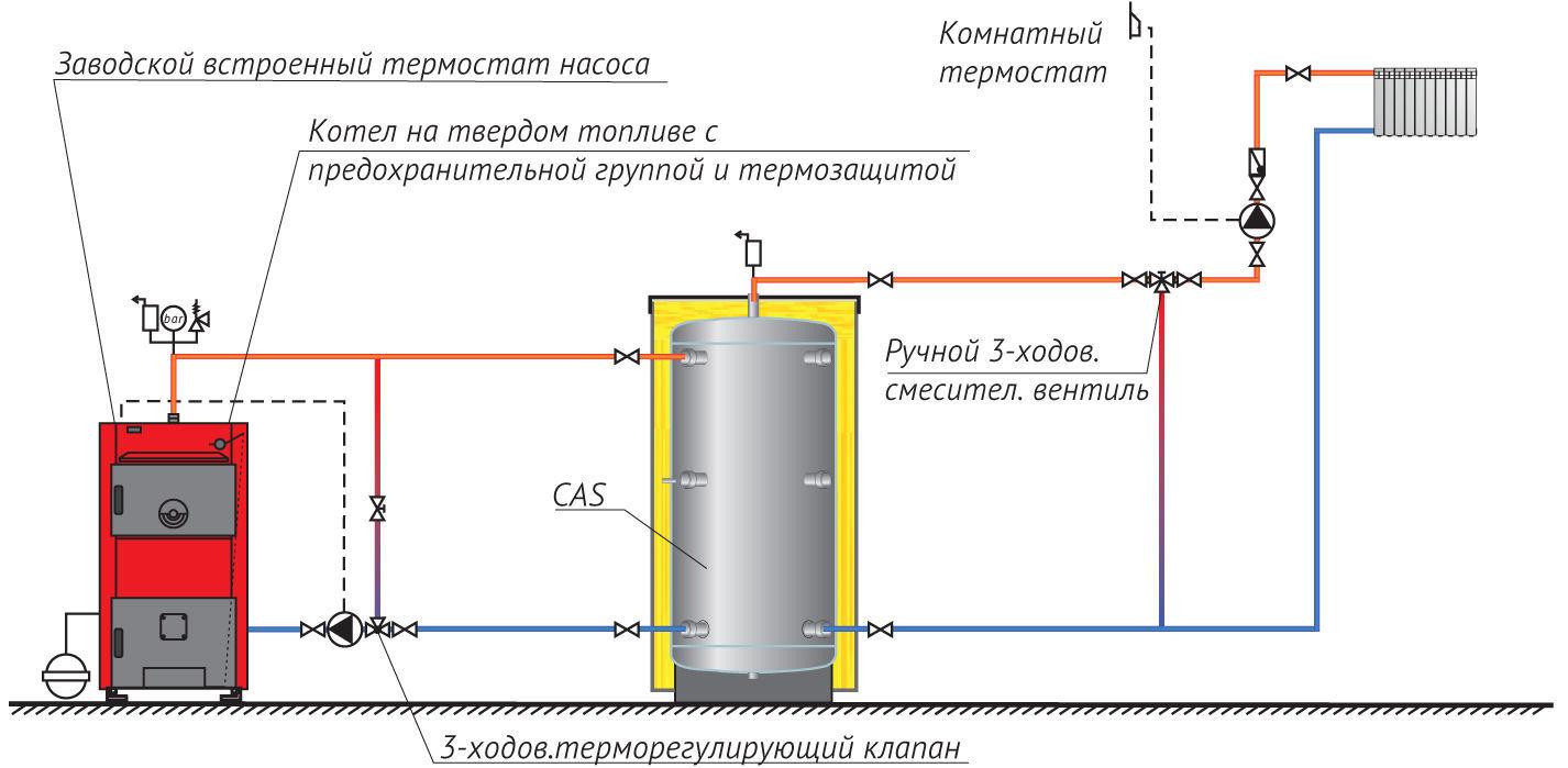 Схема отопления твердотопливным котлом