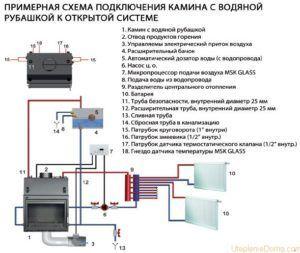 Схема подключения камина с отопительным контуром к системе