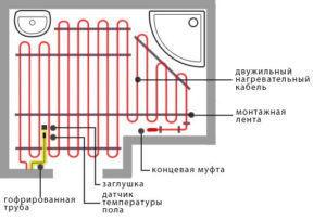 Схема-пример укладки электрической системы в ванной