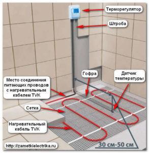 Схема установки подключения терморегулятора ТР-110 для теплых полов