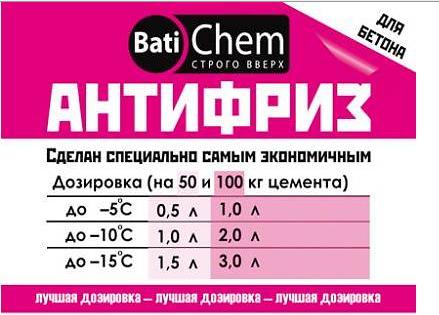 Антифриз BatiChem - для бетона и стяжки