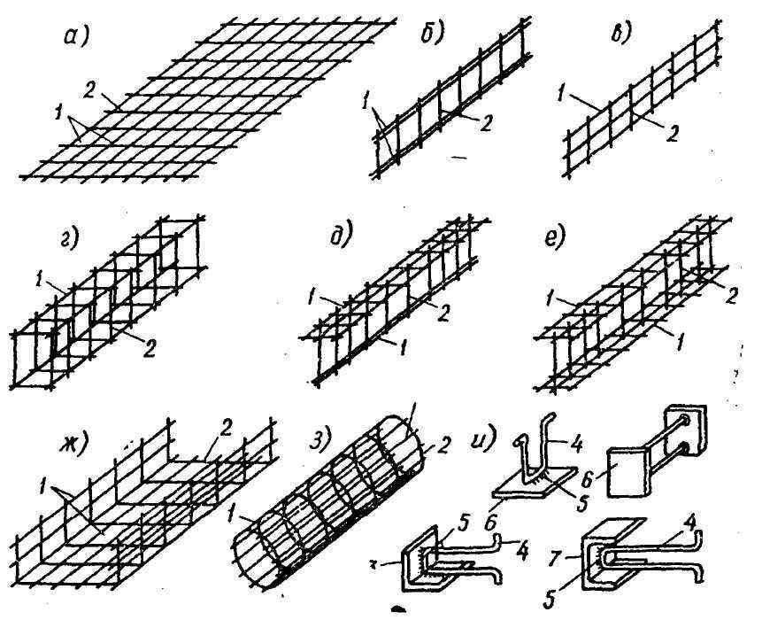 Арматурные изделия для укрепления стяжки