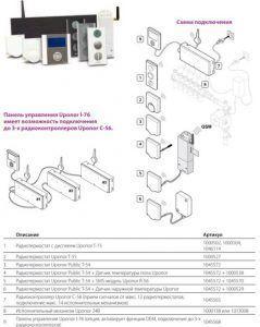 Беспроводная система управления теплым полом Uponor DEM