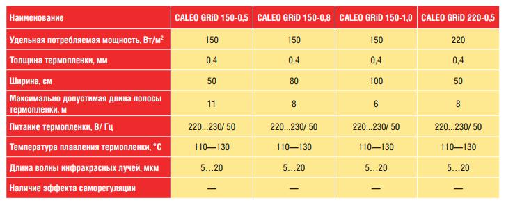 Caleo Grid технические характеристики