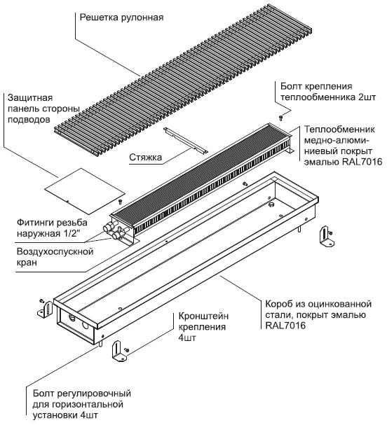 Декоративные решётки для внутрипольных конвекторов