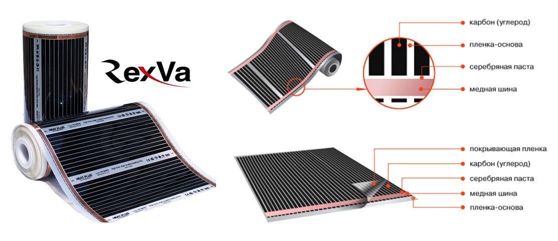 Инфракрасная пленка RexVa