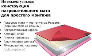Интеллектуальная конструкция нагревательного мата для простого монтажа