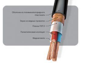 Конструкция экранированного нагревательного кабеля