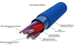Конструкция электрического кабеля