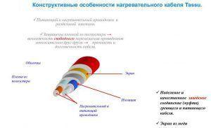 Конструкция нагревательного кабеля Tassu