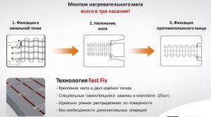 Монтаж нагревательного мата Fast Fix от Electrolux