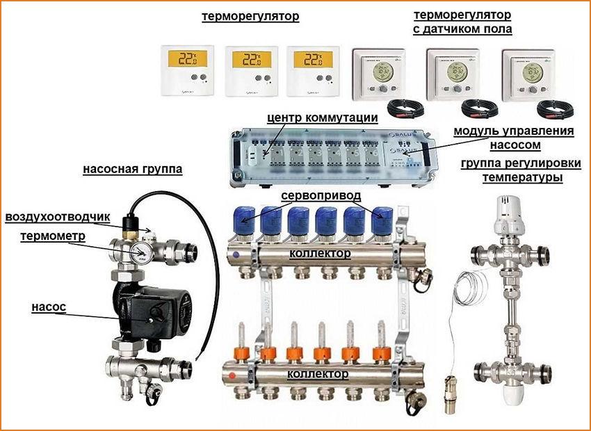 Оборудование для смесительного узла Valtec