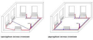 Однотрубная и двухтрубная типы системы отопления