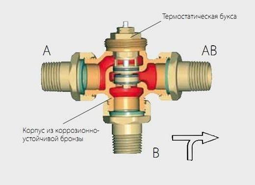 Описание трехходового клапана