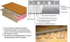 Особенности системы теплого пола в деревянном доме