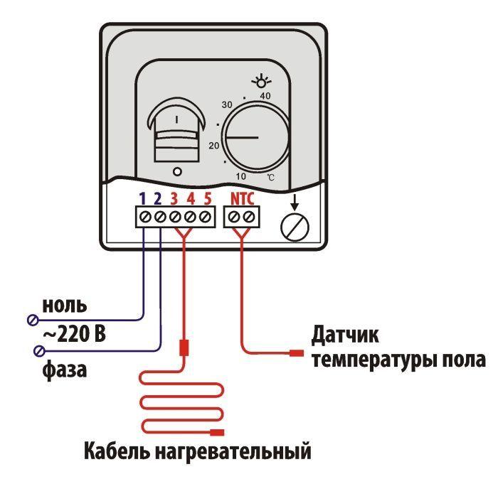 Подсоединение системы теплого пола кабельного типа
