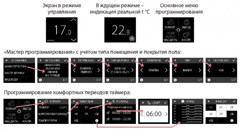 Примеры экранов терморегулятора DEVIreg Touch