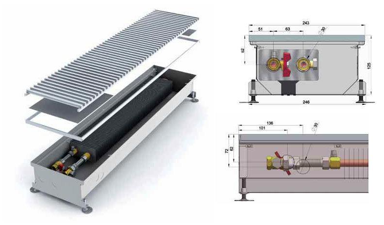 Радиаторы встраиваемые в пол для отопления