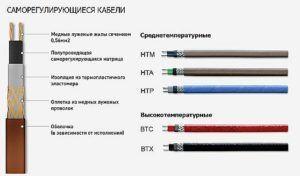 Разновидности саморегулирующихся кабелей для теплого электрического пола