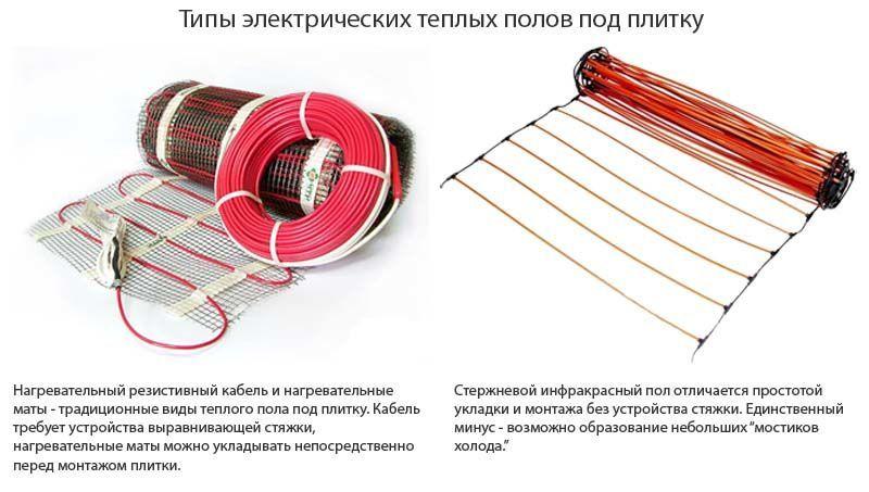 Типы электрических теплых полов под плитку