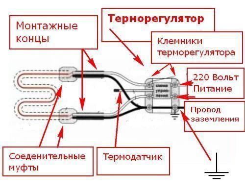 Резистивный нагревательный кабель