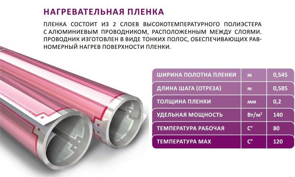 Нагревательная пленка для резистивного теплого пола