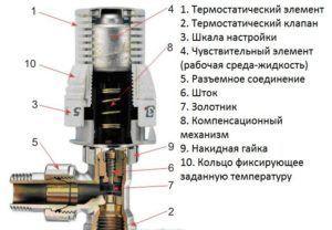 Схема двухклапанного коллектора