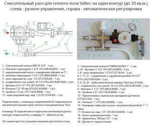 Схема конструкции ручного и автоматического управление смесительных узлов