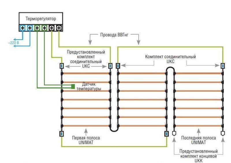 Схема монтажа инфокрасного стержневого пола