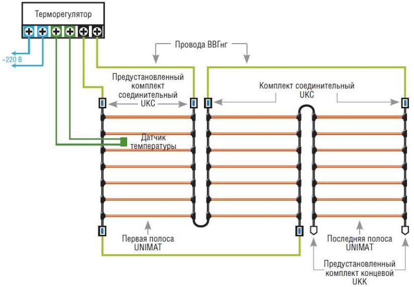 Схема монтажа инфракрасного мата