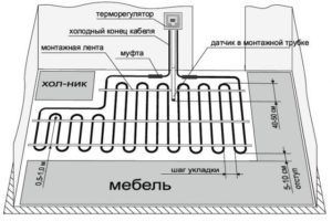 Схема монтажа кабельного теплого пола