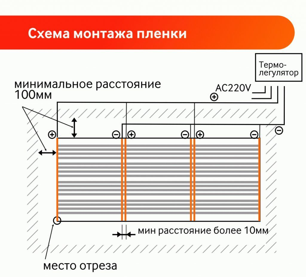 Схема монтажа ультрафиолетовой пленки