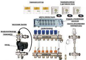 Схема оборудования для теплого пола