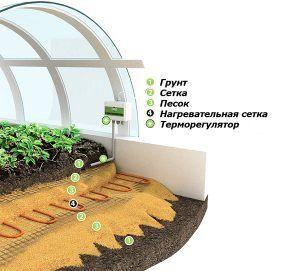 Схема подключение водного теплого пола в теплице