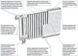 Схема подключения батареи для отопления пола